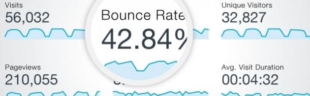 bounce rate verlagen