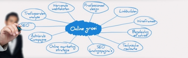 online marketing plan